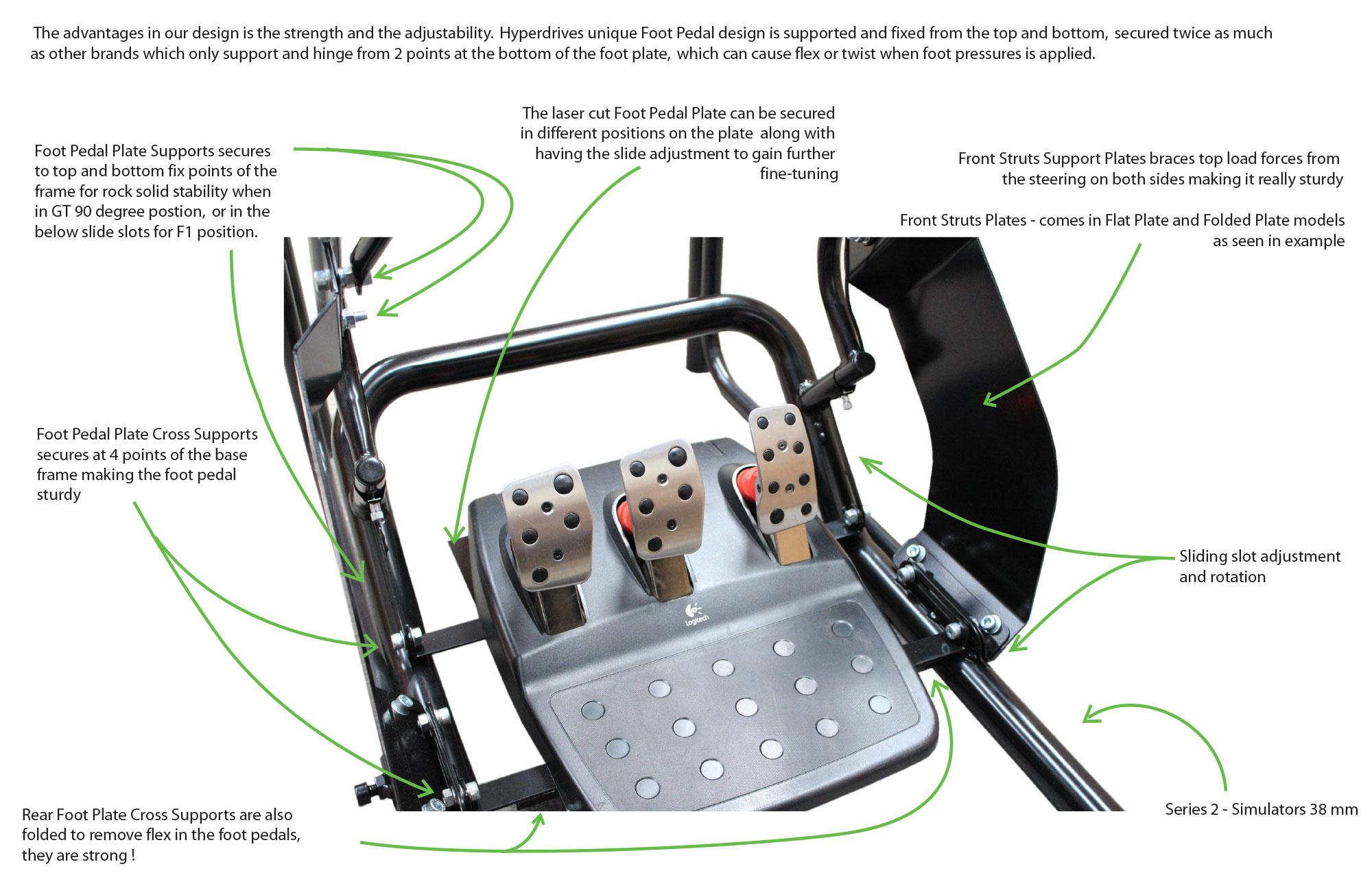 simulator foot pedals