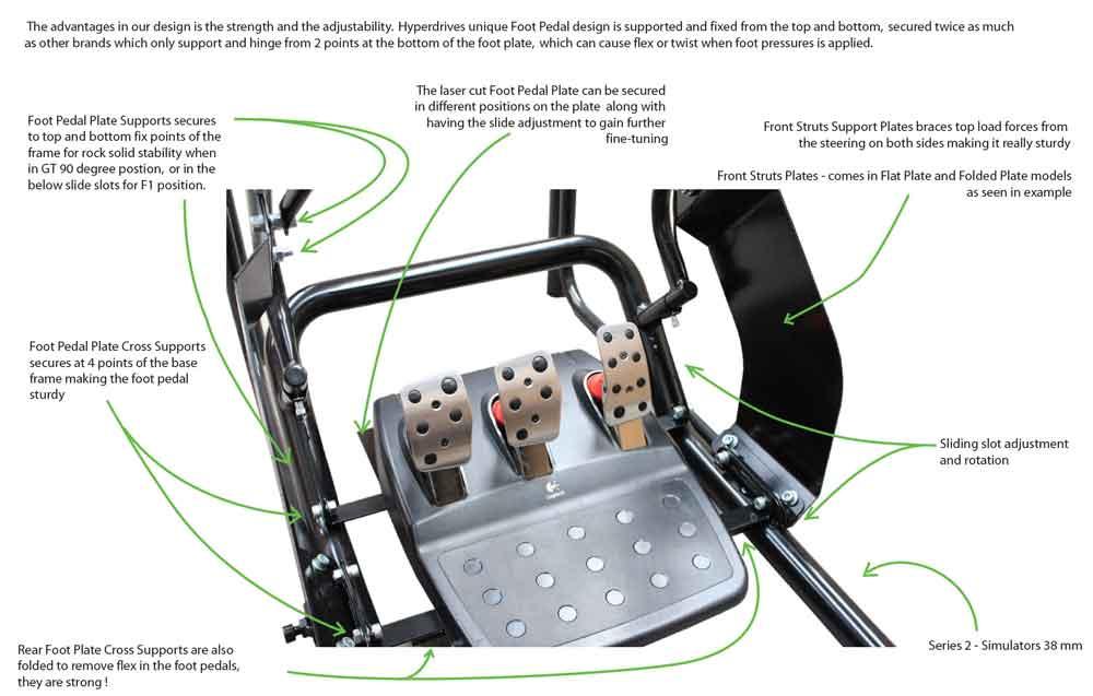 simulator foot pedal plate